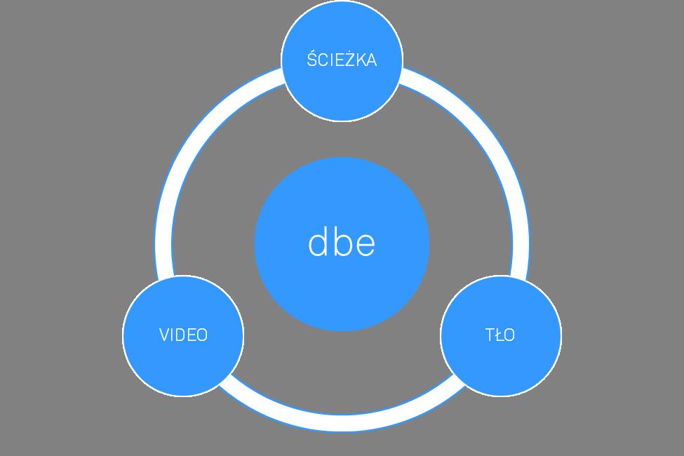 DBE to video, tło i ścieżka