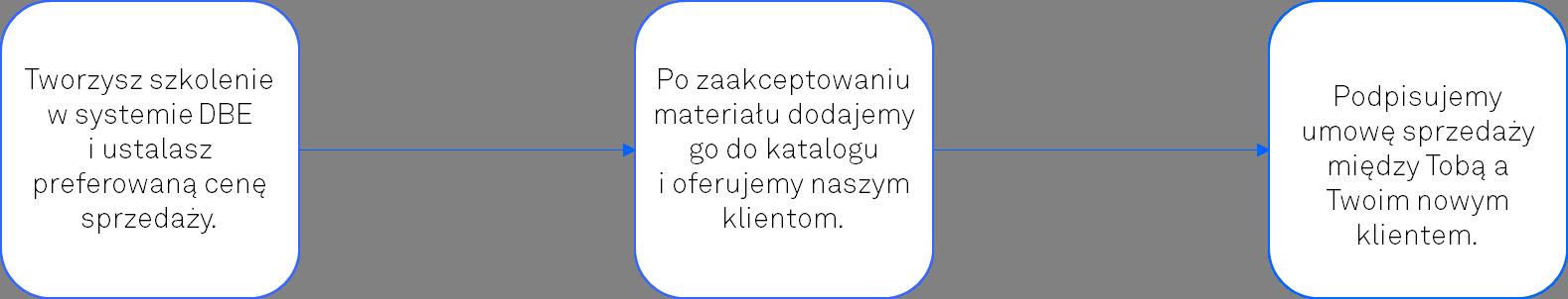 Obraz12